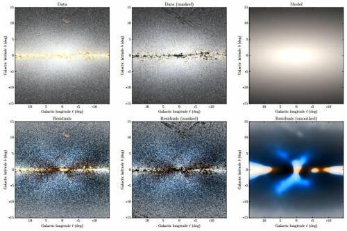Данные наблюдений балджа Млечного пути при помощи спутника WISE
