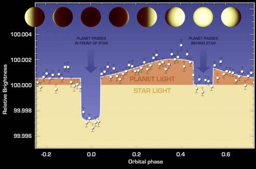 Астрономы составили тепловую карту суперземли